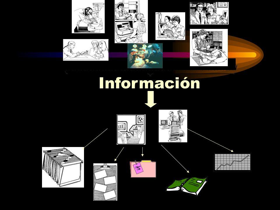 Entorno de Procesamiento de las Aplicaciones Un entorno que se caracteriza por una base de datos compartida de acceso y utilización colectiva.