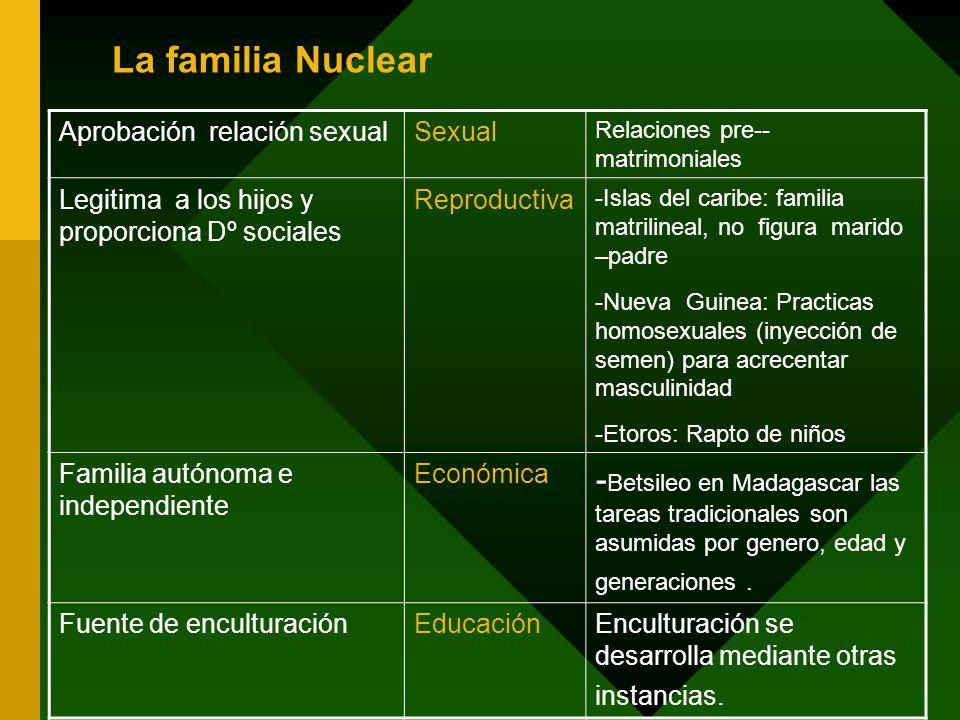 Terminología de parentesco de bifurcación colateral.