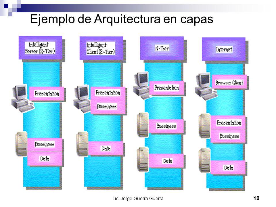 Lic. Jorge Guerra Guerra12 Ejemplo de Arquitectura en capas