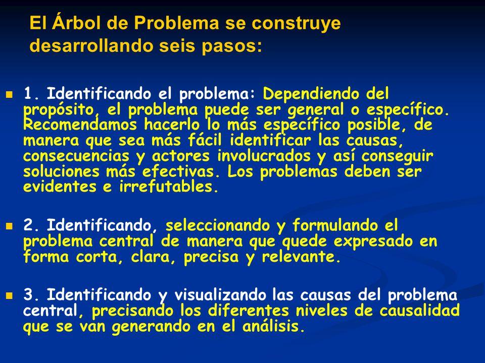 El Árbol de Problema se construye desarrollando seis pasos: 1. Identificando el problema: Dependiendo del propósito, el problema puede ser general o e