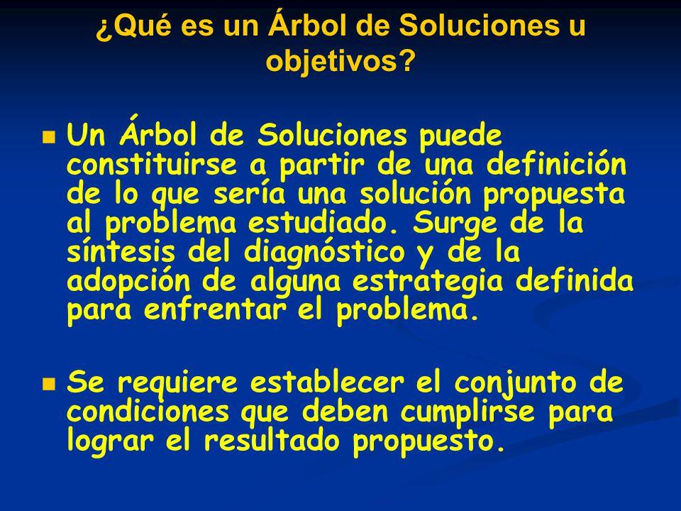¿Qué es un Árbol de Soluciones u objetivos? Un Árbol de Soluciones puede constituirse a partir de una definición de lo que sería una solución propuest
