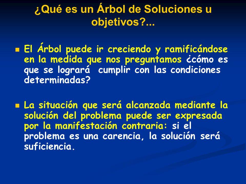¿Qué es un Árbol de Soluciones u objetivos?... El Árbol puede ir creciendo y ramificándose en la medida que nos preguntamos ¿cómo es que se logrará cu