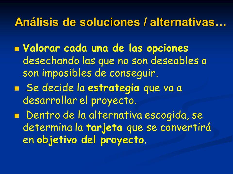 Análisis de soluciones / alternativas… Valorar cada una de las opciones desechando las que no son deseables o son imposibles de conseguir. Se decide l