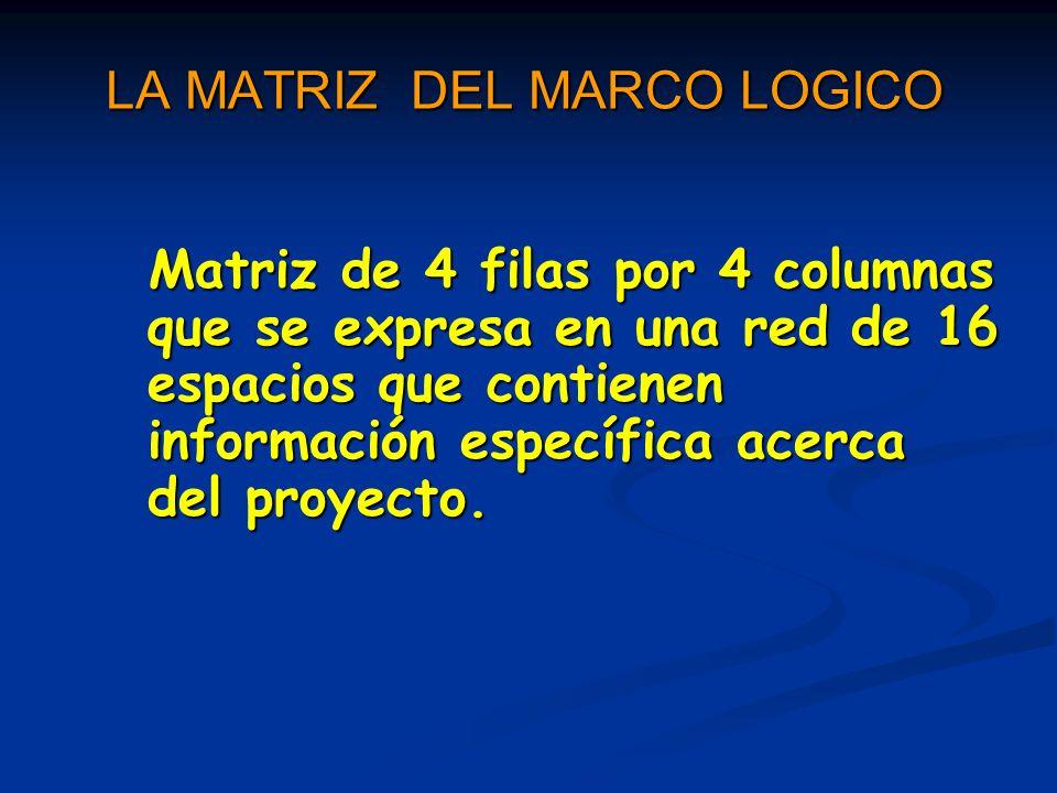 LA MATRIZ DEL MARCO LOGICO Matriz de 4 filas por 4 columnas que se expresa en una red de 16 espacios que contienen información específica acerca del p