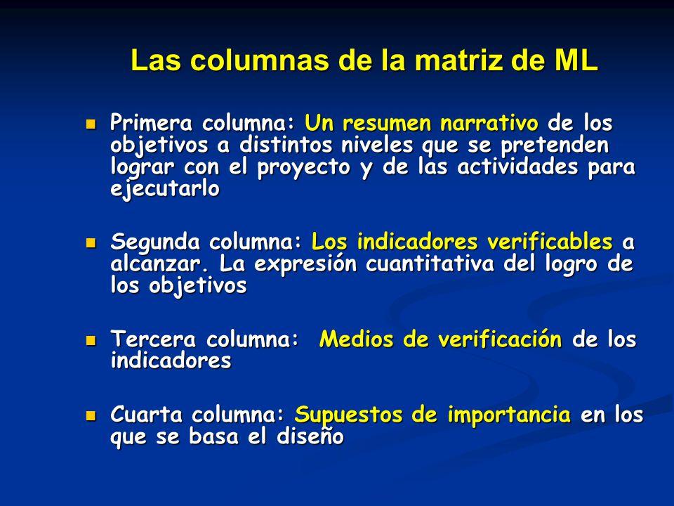 Las columnas de la matriz de ML Primera columna: Un resumen narrativo de los objetivos a distintos niveles que se pretenden lograr con el proyecto y d