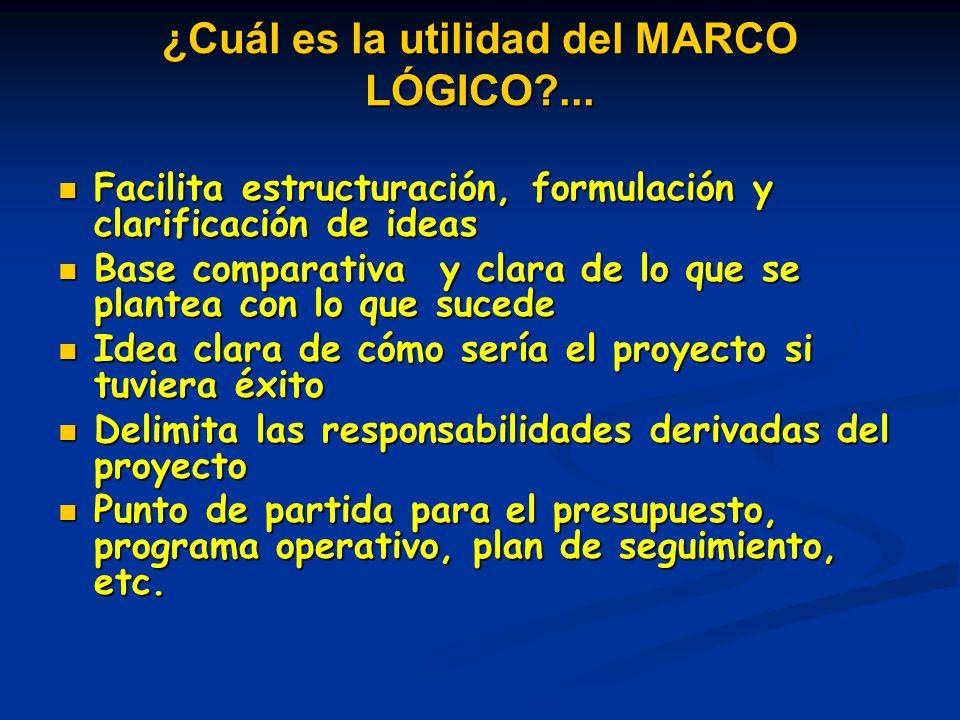 ¿Cuál es la utilidad del MARCO LÓGICO?... Facilita estructuración, formulación y clarificación de ideas Facilita estructuración, formulación y clarifi