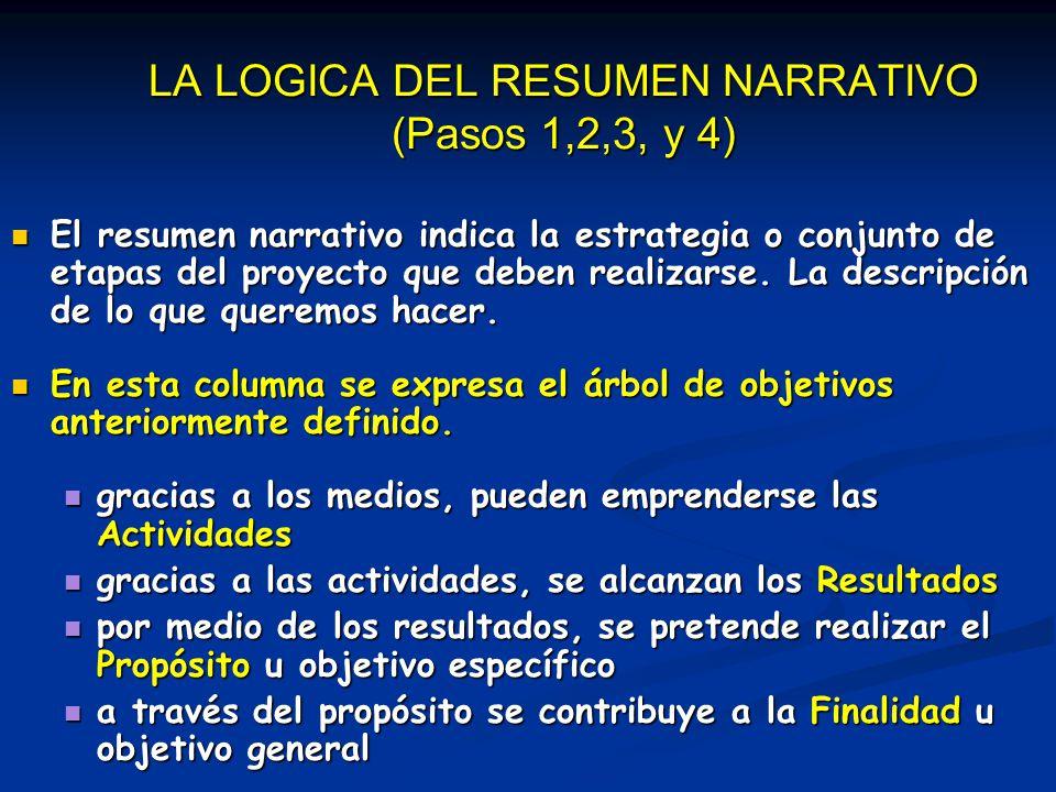 LA LOGICA DEL RESUMEN NARRATIVO (Pasos 1,2,3, y 4) El resumen narrativo indica la estrategia o conjunto de etapas del proyecto que deben realizarse. L