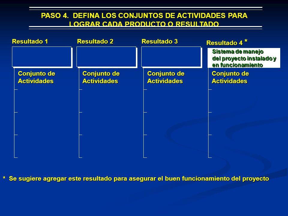 PASO 4. DEFINA LOS CONJUNTOS DE ACTIVIDADES PARA LOGRAR CADA PRODUCTO O RESULTADO Conjunto de Actividades Resultado 4 * Resultado 3 Resultado 2 Result