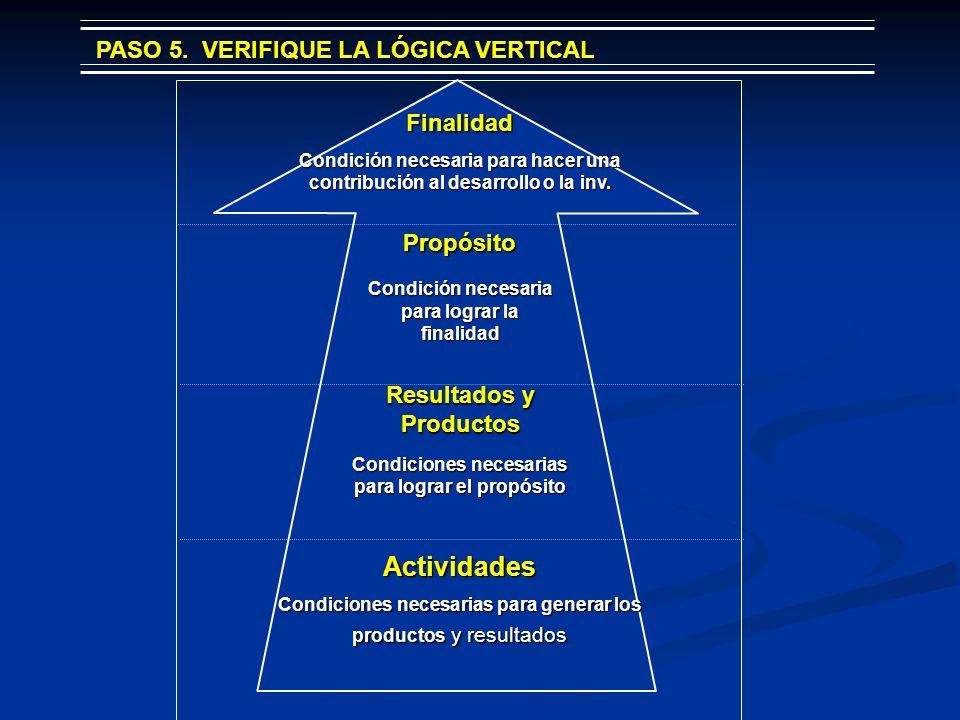 PASO 5. VERIFIQUE LA LÓGICA VERTICAL Finalidad Propósito Resultados y Productos Actividades Condiciones necesarias para generar los productos y result