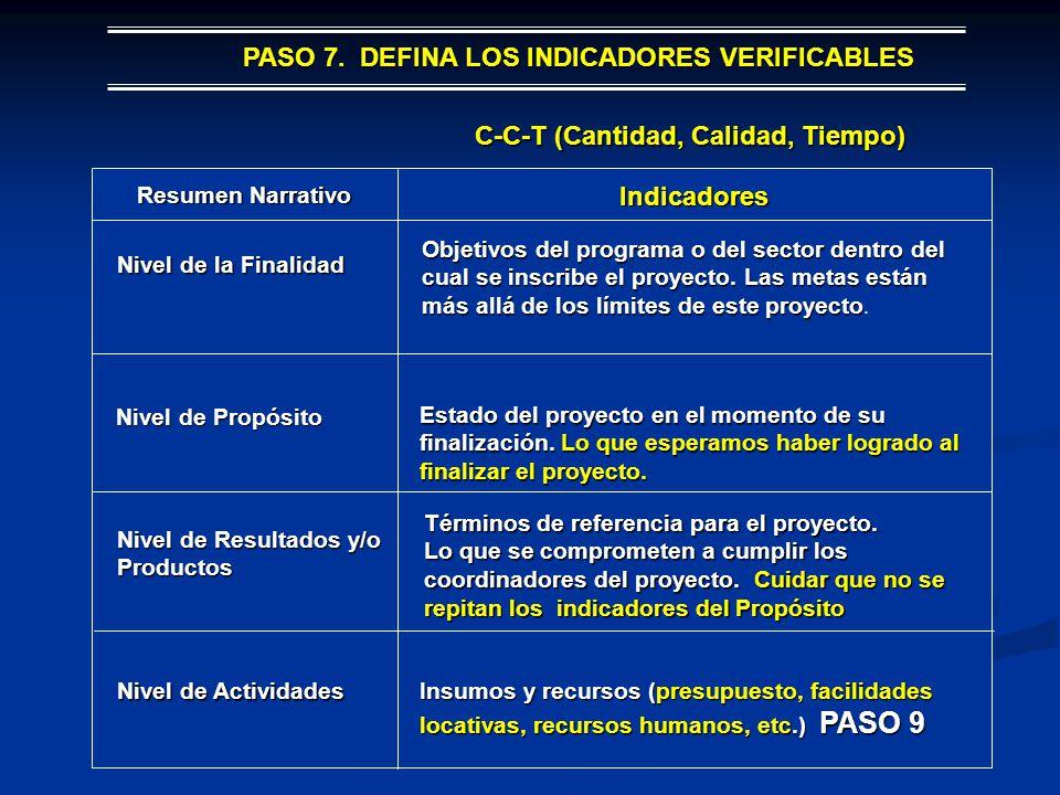 Nivel de la Finalidad Nivel de Propósito Nivel de Resultados y/o Productos Nivel de Actividades Insumos y recursos (presupuesto, facilidades locativas