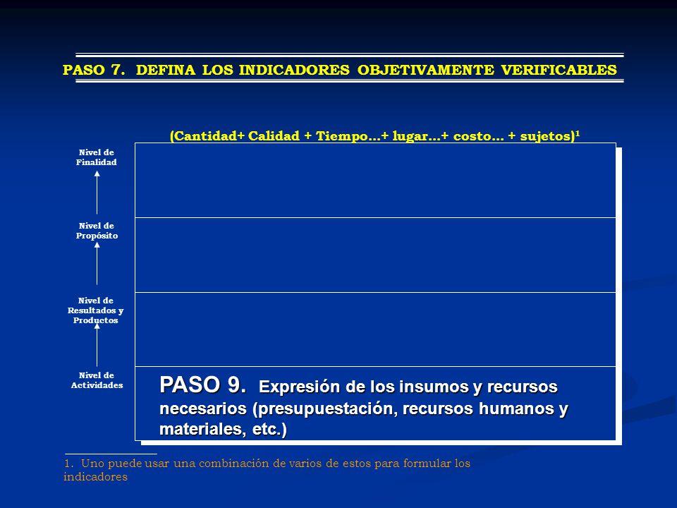 PASO 7. DEFINA LOS INDICADORES OBJETIVAMENTE VERIFICABLES Nivel de Finalidad Nivel de Propósito Nivel de Resultados y Productos Nivel de Actividades (