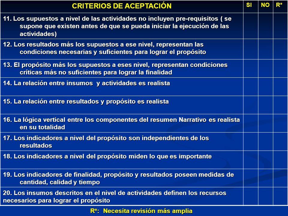 CRITERIOS DE ACEPTACIÓN SINOR* 11. Los supuestos a nivel de las actividades no incluyen pre-requisitos ( se supone que existen antes de que se pueda i