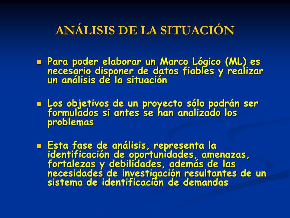 ANÁLISIS DE LA SITUACIÓN Para poder elaborar un Marco Lógico (ML) es necesario disponer de datos fiables y realizar un análisis de la situación Para p