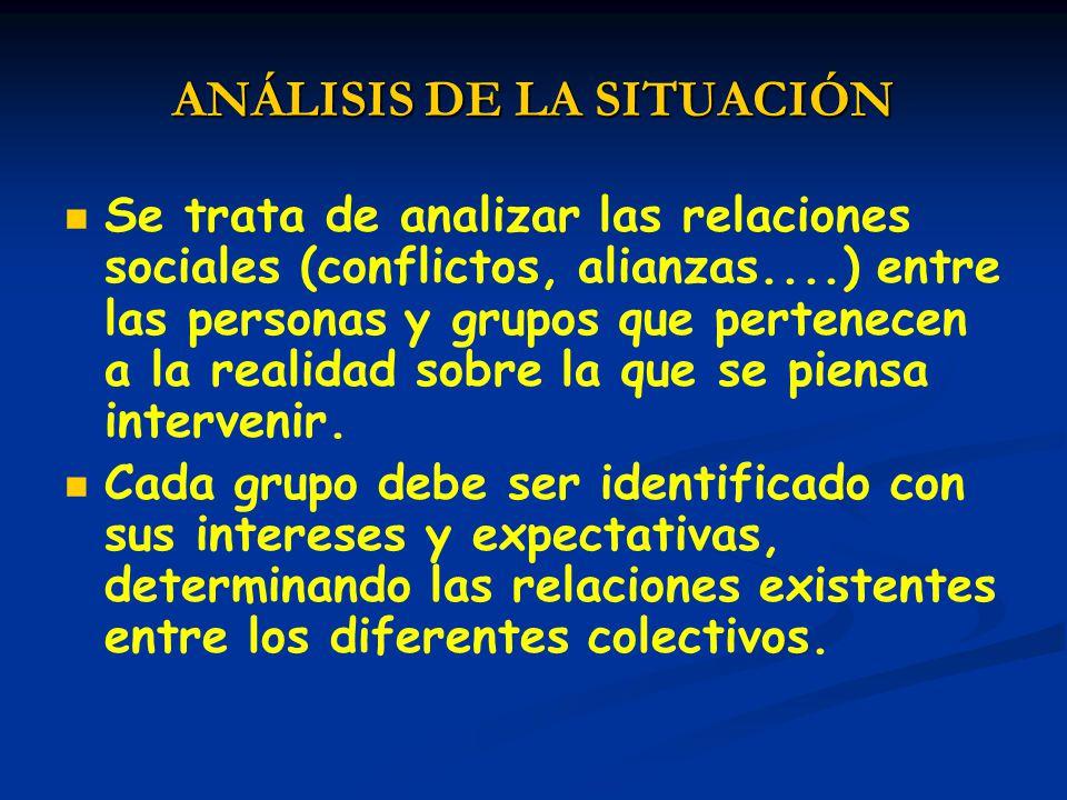 ANÁLISIS DE LA SITUACIÓN Se trata de analizar las relaciones sociales (conflictos, alianzas....) entre las personas y grupos que pertenecen a la reali