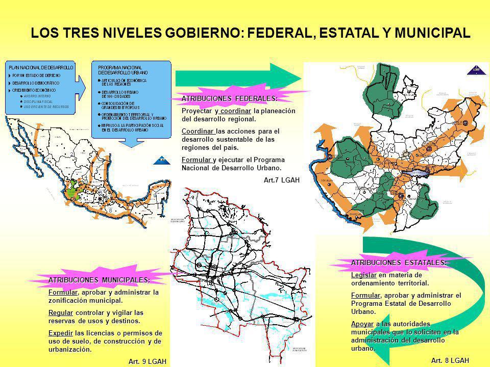 LOS TRES NIVELES GOBIERNO: FEDERAL, ESTATAL Y MUNICIPAL ATRIBUCIONES MUNICIPALES: Formular, aprobar y administrar la zonificación municipal. Regular c