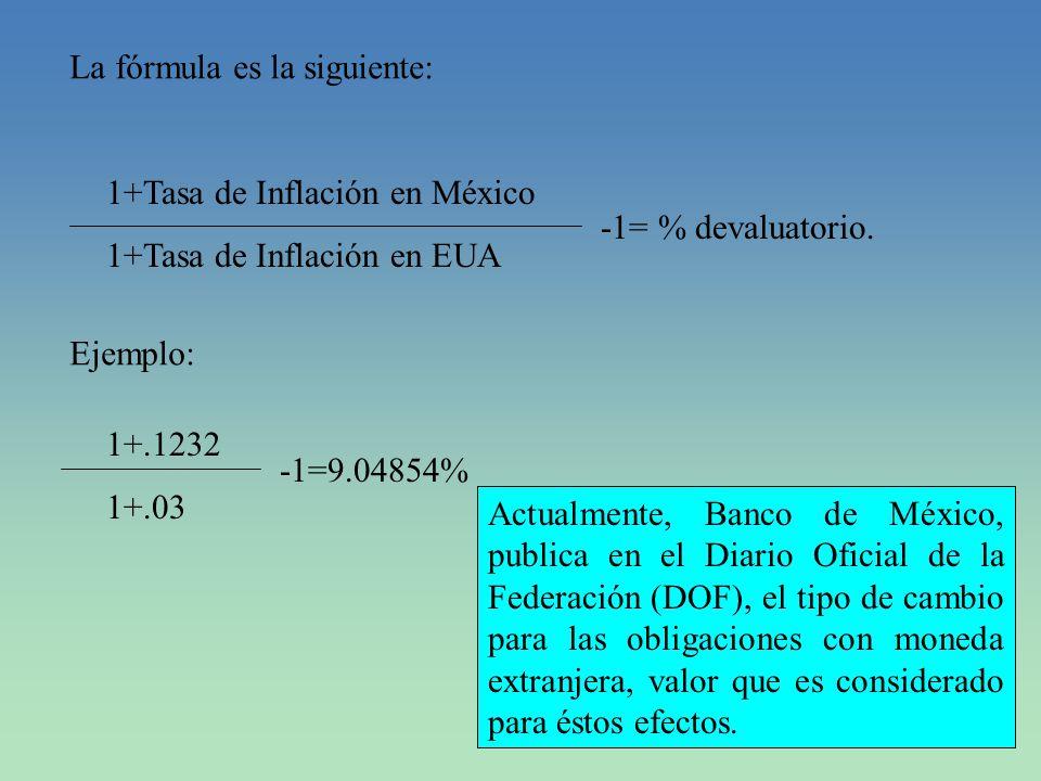 15 La fórmula es la siguiente: 1+Tasa de Inflación en México 1+Tasa de Inflación en EUA -1= % devaluatorio. Ejemplo: 1+.1232 1+.03 -1=9.04854% Actualm