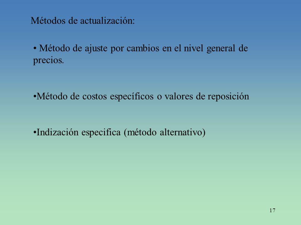 17 Métodos de actualización: Método de ajuste por cambios en el nivel general de precios. Método de costos específicos o valores de reposición Indizac