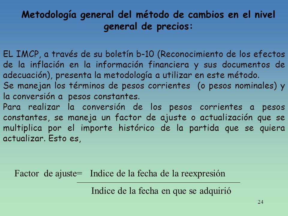24 Metodología general del método de cambios en el nivel general de precios: EL IMCP, a través de su boletín b-10 (Reconocimiento de los efectos de la
