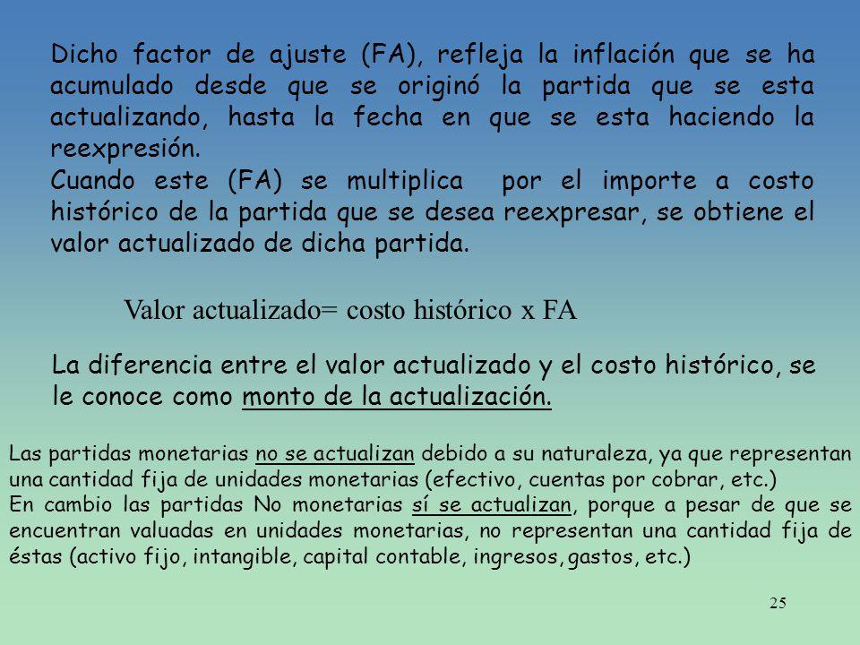 25 Dicho factor de ajuste (FA), refleja la inflación que se ha acumulado desde que se originó la partida que se esta actualizando, hasta la fecha en q