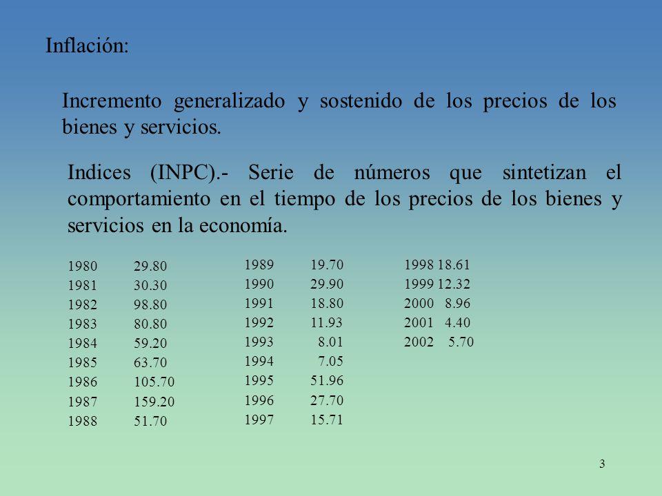 3 Inflación: Incremento generalizado y sostenido de los precios de los bienes y servicios. Indices (INPC).- Serie de números que sintetizan el comport