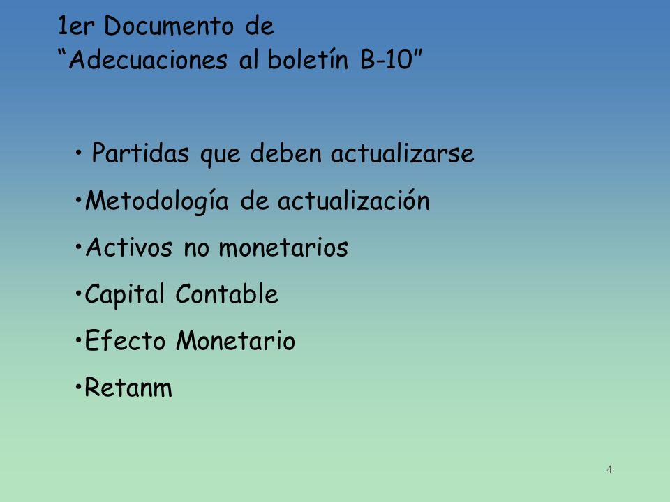 4 1er Documento de Adecuaciones al boletín B-10 Partidas que deben actualizarse Metodología de actualización Activos no monetarios Capital Contable Ef