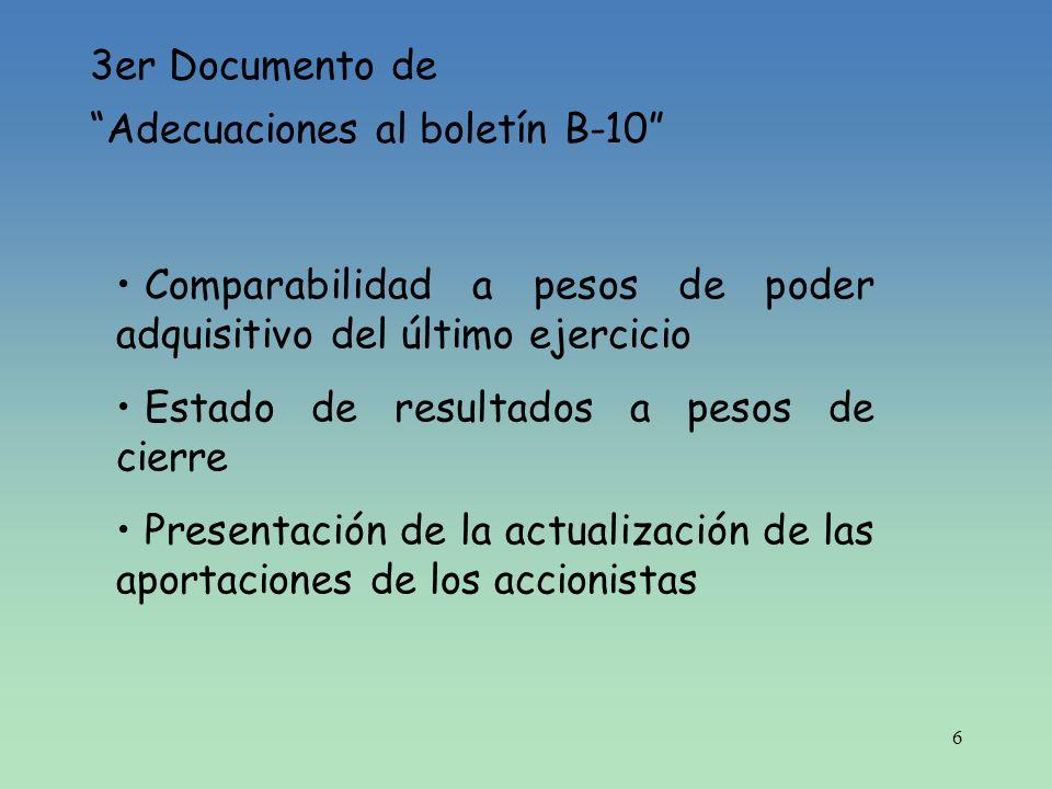 6 3er Documento de Adecuaciones al boletín B-10 Comparabilidad a pesos de poder adquisitivo del último ejercicio Estado de resultados a pesos de cierr