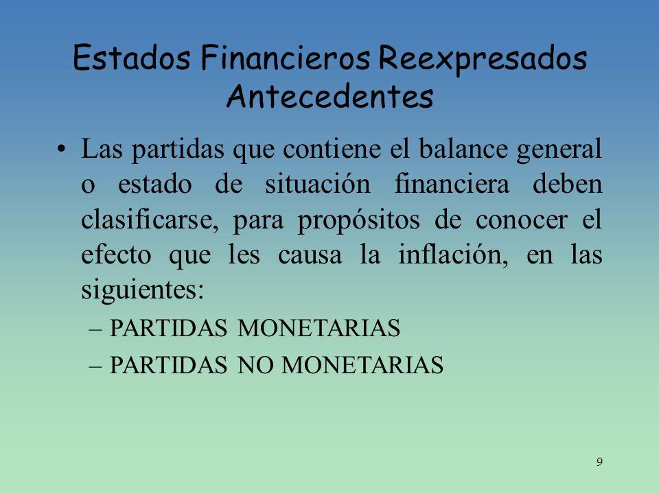 9 Estados Financieros Reexpresados Antecedentes Las partidas que contiene el balance general o estado de situación financiera deben clasificarse, para