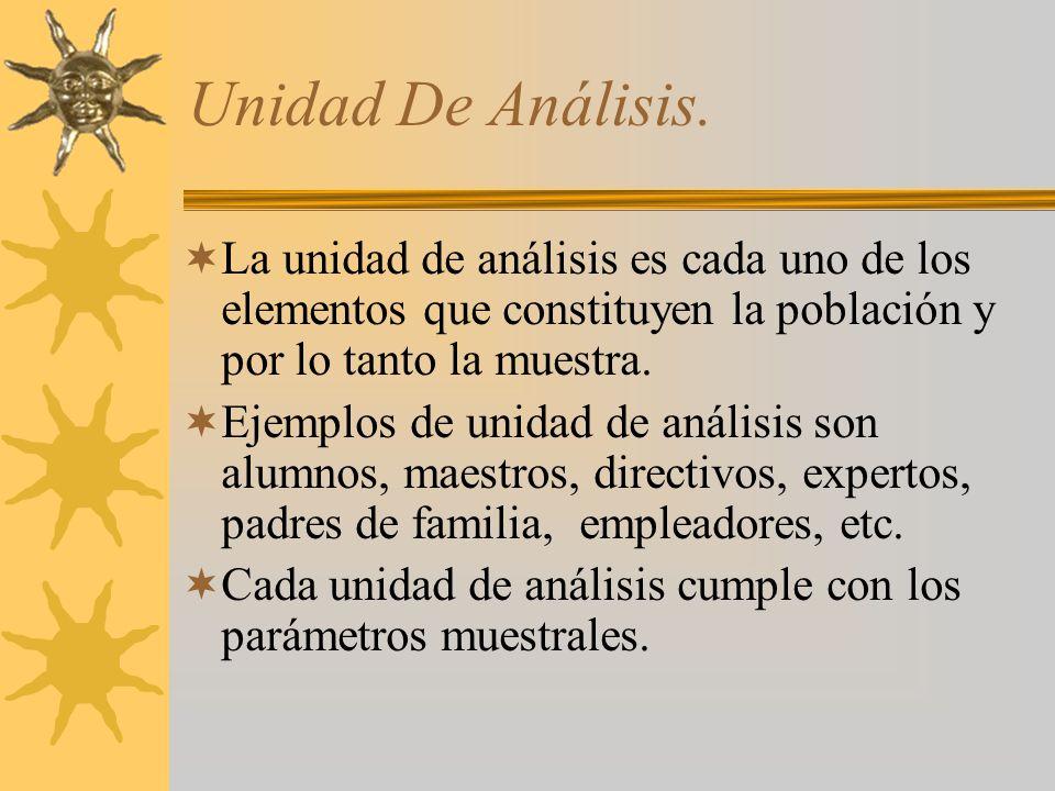Unidad De Análisis. La unidad de análisis es cada uno de los elementos que constituyen la población y por lo tanto la muestra. Ejemplos de unidad de a