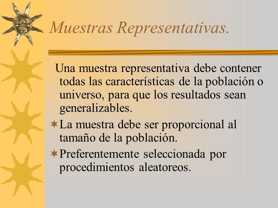 Muestras Representativas. Una muestra representativa debe contener todas las características de la población o universo, para que los resultados sean