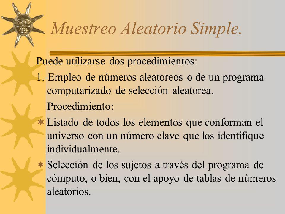 Muestreo Aleatorio Simple. Puede utilizarse dos procedimientos: 1.-Empleo de números aleatoreos o de un programa computarizado de selección aleatorea.