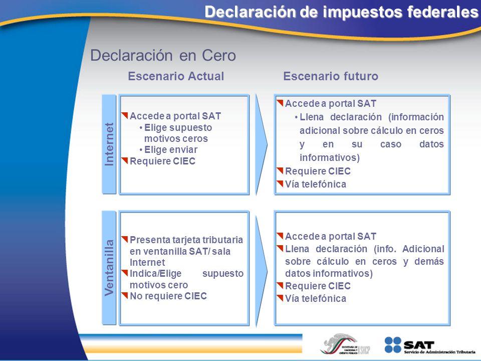 Declaración de impuestos federales Declaración en Cero Internet Escenario ActualEscenario futuro Accede a portal SAT Llena declaración (información ad