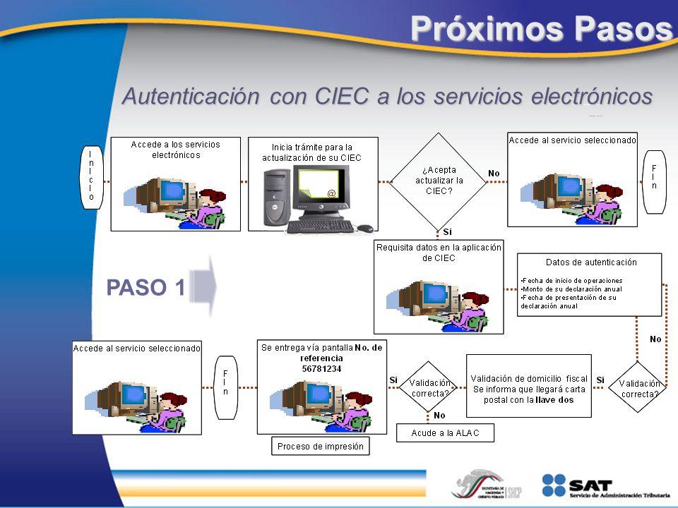 Autenticación con CIEC a los servicios electrónicos Próximos Pasos PASO 1