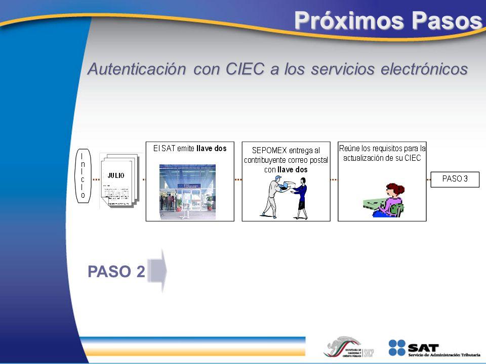 Próximos Pasos PASO 2 Autenticación con CIEC a los servicios electrónicos
