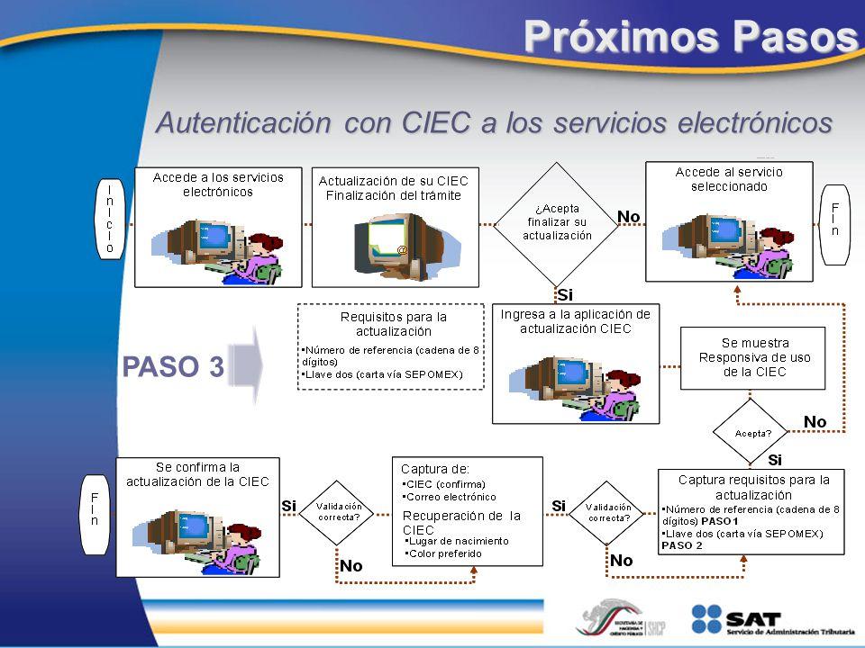 Próximos Pasos Autenticación con CIEC a los servicios electrónicos PASO 3