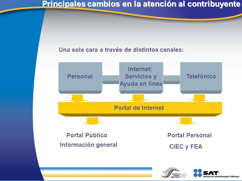 Principales cambios en la atención al contribuyente Una sola cara a través de distintos canales: PersonalTelefónico Internet: Servicios y Ayuda en lín