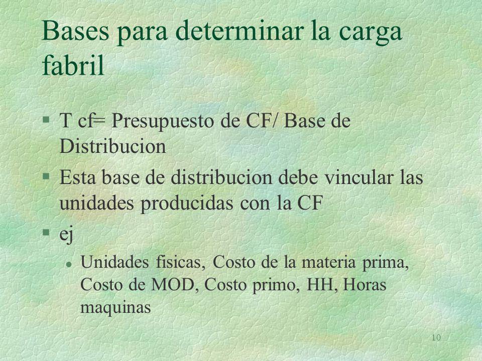 10 Bases para determinar la carga fabril §T cf= Presupuesto de CF/ Base de Distribucion §Esta base de distribucion debe vincular las unidades producidas con la CF §ej l Unidades fisicas, Costo de la materia prima, Costo de MOD, Costo primo, HH, Horas maquinas