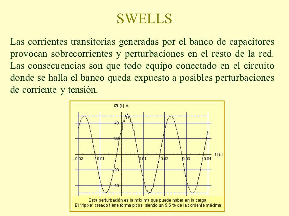 SWELLS Las corrientes transitorias generadas por el banco de capacitores provocan sobrecorrientes y perturbaciones en el resto de la red. Las consecue