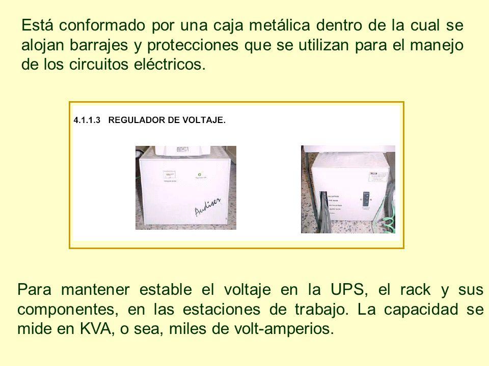 Para mantener estable el voltaje en la UPS, el rack y sus componentes, en las estaciones de trabajo. La capacidad se mide en KVA, o sea, miles de volt
