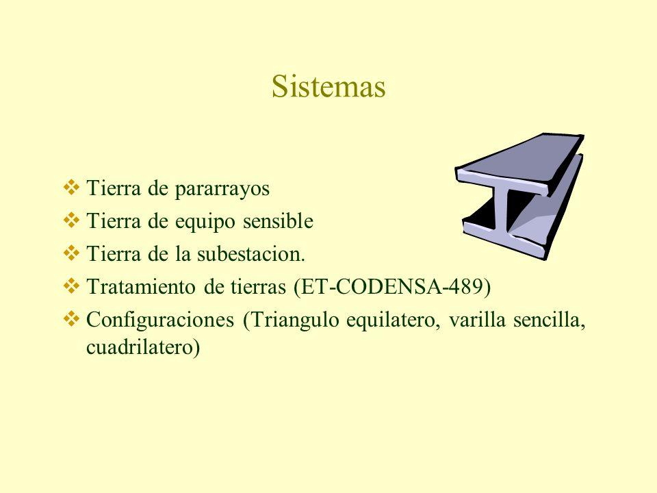 Sistemas Tierra de pararrayos Tierra de equipo sensible Tierra de la subestacion. Tratamiento de tierras (ET-CODENSA-489) Configuraciones (Triangulo e