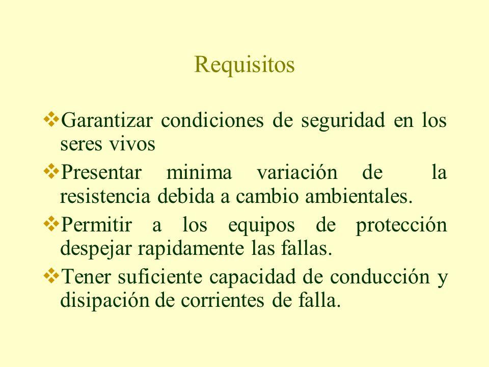 Requisitos Garantizar condiciones de seguridad en los seres vivos Presentar minima variación de la resistencia debida a cambio ambientales. Permitir a