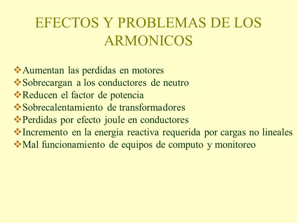 EFECTOS Y PROBLEMAS DE LOS ARMONICOS Aumentan las perdidas en motores Sobrecargan a los conductores de neutro Reducen el factor de potencia Sobrecalen