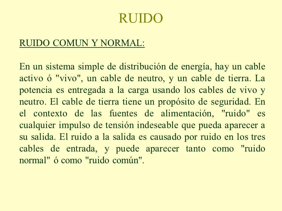 RUIDO RUIDO COMUN Y NORMAL: En un sistema simple de distribución de energía, hay un cable activo ó