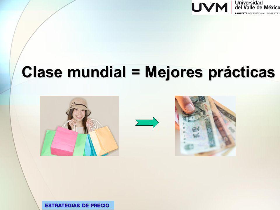 PARAMETRIZACIÓN BÁSICA DE LA CADENA : PRODUCTIVIDAD-COMPETITIVIDAD-RENTABILIDAD RENTABILIDAD UTILIDADES UTILIDADES(INGRESOS-EGRESOS) -> QUÉ PRODUCIR ( bien o servicio ) -> CÓMO PRODUCIR ( proceso ) -> A QUIÉN VENDER ( clientes ) -> A DÓNDE VENDER ( mercado ) CUÁNTO VENDER Y PRODUCIR