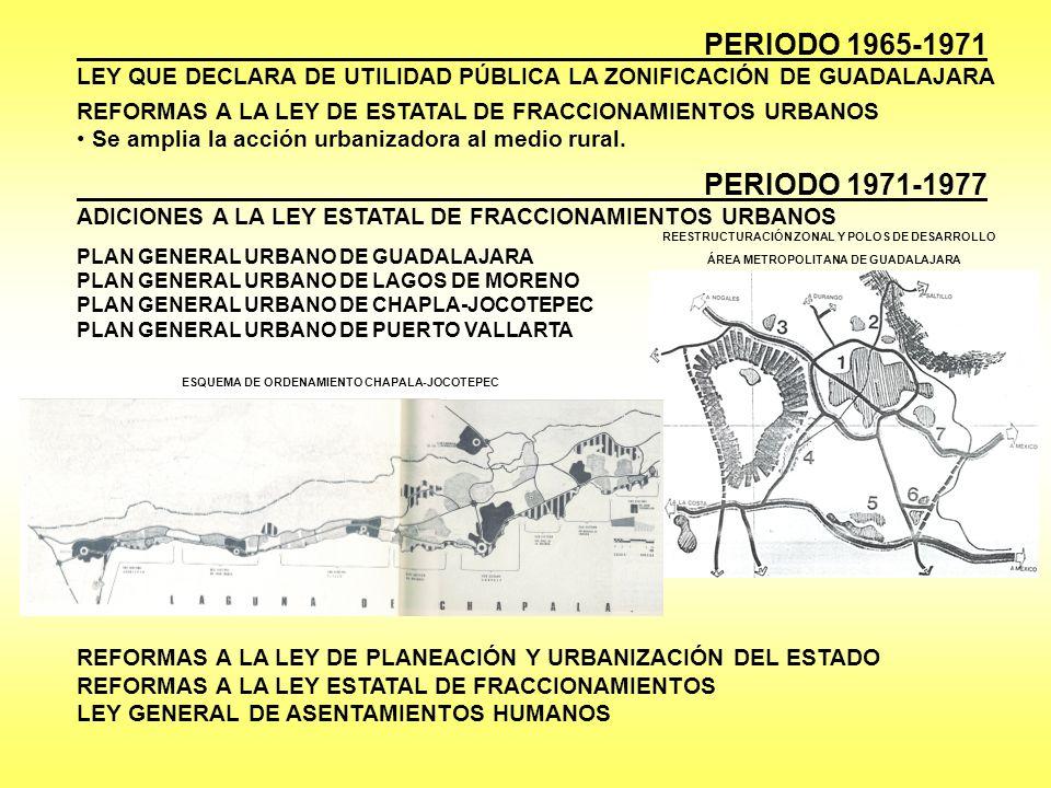 PERIODO 1965-1971 LEY QUE DECLARA DE UTILIDAD PÚBLICA LA ZONIFICACIÓN DE GUADALAJARA REFORMAS A LA LEY DE ESTATAL DE FRACCIONAMIENTOS URBANOS Se ampli