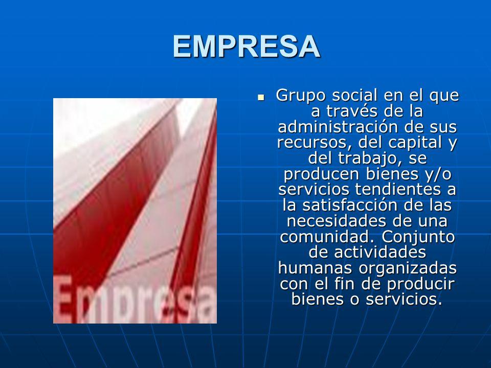 EMPRESA Grupo social en el que a través de la administración de sus recursos, del capital y del trabajo, se producen bienes y/o servicios tendientes a la satisfacción de las necesidades de una comunidad.