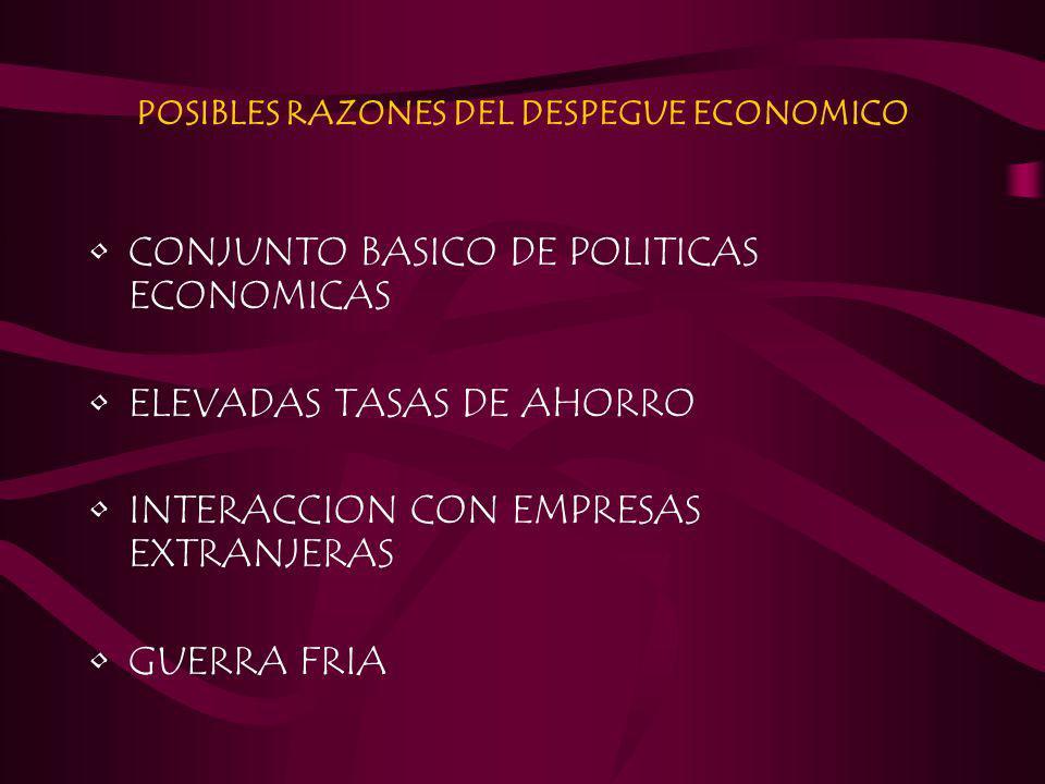 POSIBLES RAZONES DEL DESPEGUE ECONOMICO CONJUNTO BASICO DE POLITICAS ECONOMICAS ELEVADAS TASAS DE AHORRO INTERACCION CON EMPRESAS EXTRANJERAS GUERRA F