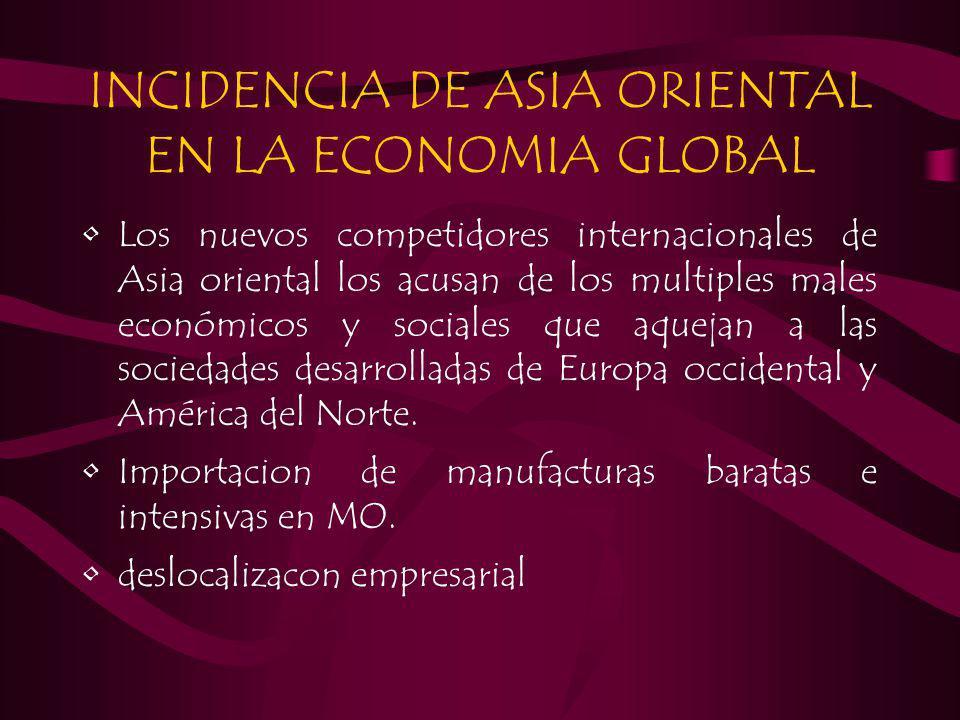 INCIDENCIA DE ASIA ORIENTAL EN LA ECONOMIA GLOBAL Los nuevos competidores internacionales de Asia oriental los acusan de los multiples males económico