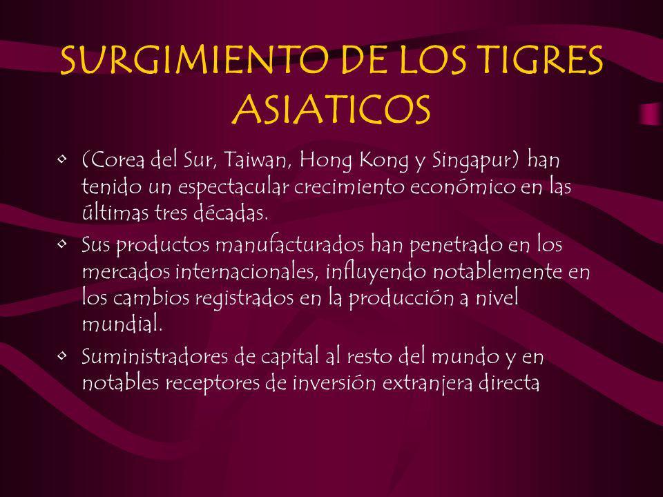 SURGIMIENTO DE LOS TIGRES ASIATICOS (Corea del Sur, Taiwan, Hong Kong y Singapur) han tenido un espectacular crecimiento económico en las últimas tres