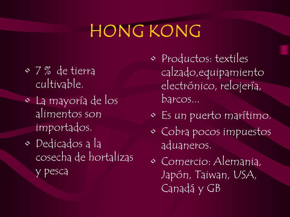 HONG KONG 7 % de tierra cultivable. La mayoría de los alimentos son importados. Dedicados a la cosecha de hortalizas y pesca Productos: textiles calza
