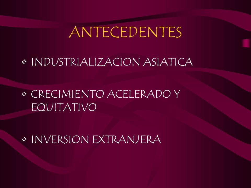 ANTECEDENTES INDUSTRIALIZACION ASIATICA CRECIMIENTO ACELERADO Y EQUITATIVO INVERSION EXTRANJERA